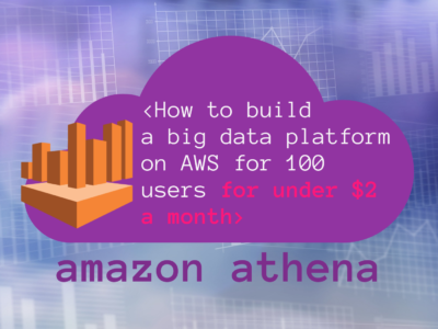 Amazon-Athena-Serverless-Interactive-Query-Service-AWS-case-study