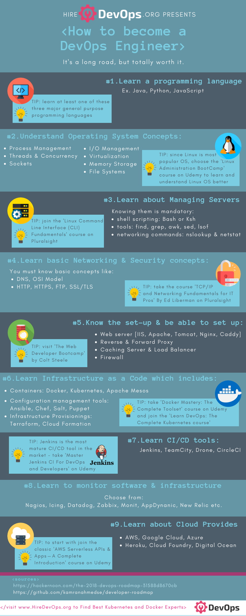 How To Become DevOps Engineer | Ultimate One-Page Guide 2019