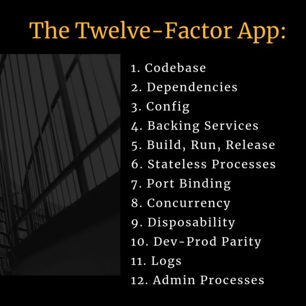 12factor-app-methodology